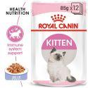 Royal Canin KITTEN Instinctive in Jelly 85 g - w galarecie